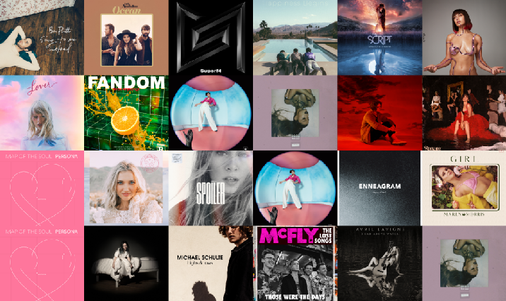 Collage of CelebMix's Top Album Tracks of 2019
